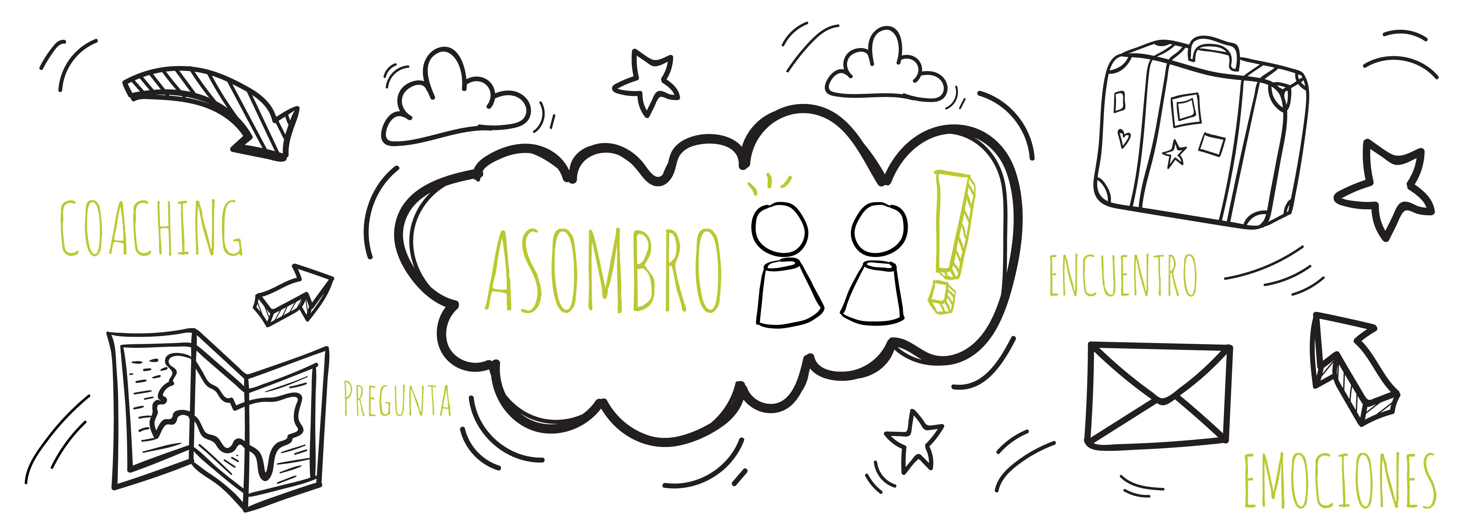 El ASOMBRO: mis primeros pasos en el mundo del COACHING